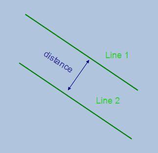 ParallelLinesSeparation.jpg