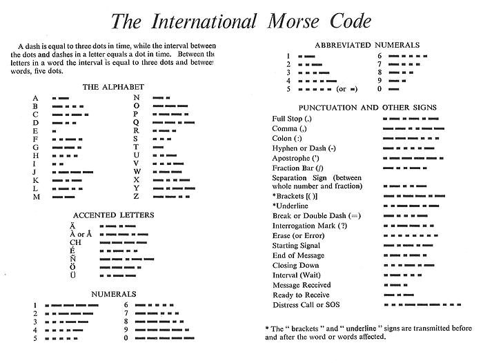 The International Morse Code.jpg
